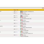 Un grande Francesco Conti si piazza secondo al prestigioso meeting internazionale «Città di Conegliano»